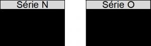 Construção da séries que disputam do 19º ao 26º