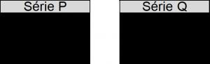 Construção da séries que disputam do 27º ao 34º