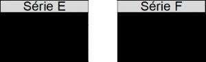 Construção da séries que disputam do 1º ao 8º