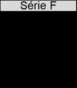 Construção da série que disputa do 9º ao 15º